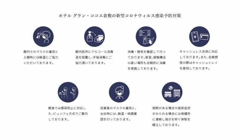 ホテル グラン・ココエ倉敷の新型コロナウィルス感染予防対策について